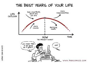 The best years of your life are rightnow