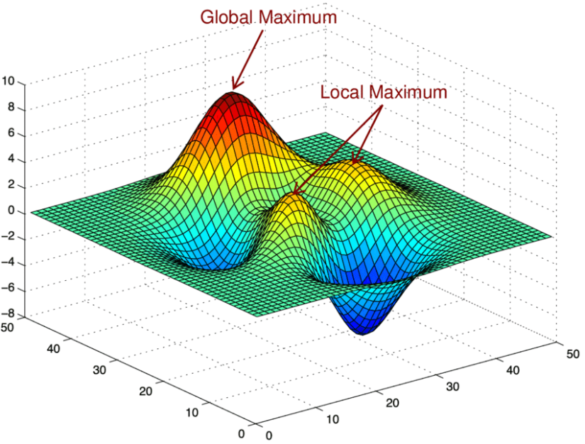 11-illustration-of-local-optimum-and-global-optimum